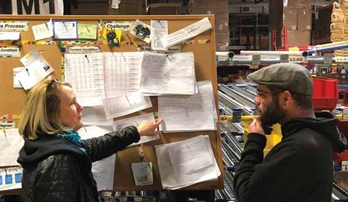 Storyboard - Zingerman's Mail Order