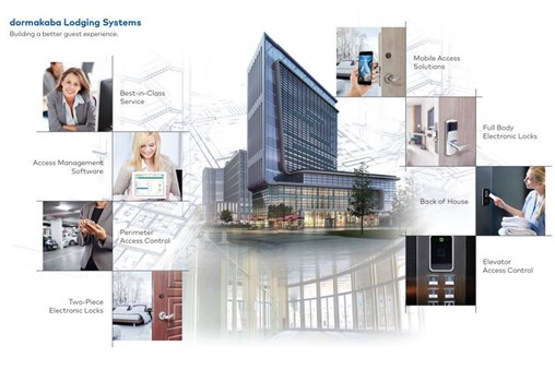Dormakaba Brings a Total Hospitality Access Solution Suite to HITEC