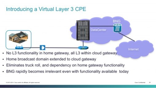 SDN and NFV Use Cases in EPN