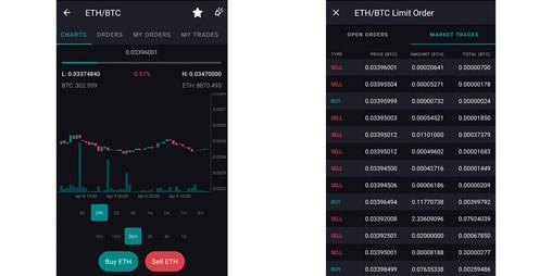 Charts-and-Market-Trades