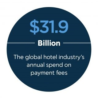 NEW DATA: It Costs Travel Services Providers 5.4 Percent of Sales to Process Payments — Here's Why