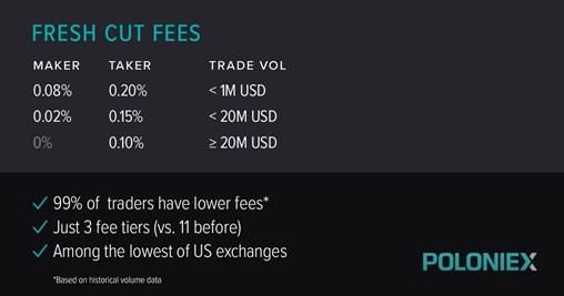 blogimg-polo-fees-2